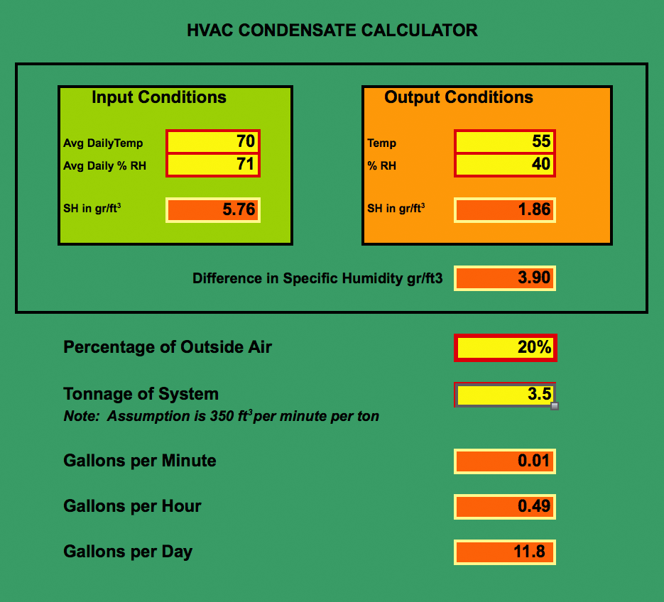 Revised Air Conditioner Condensate Calculator Available On Buildinggreen Com Buildinggreen