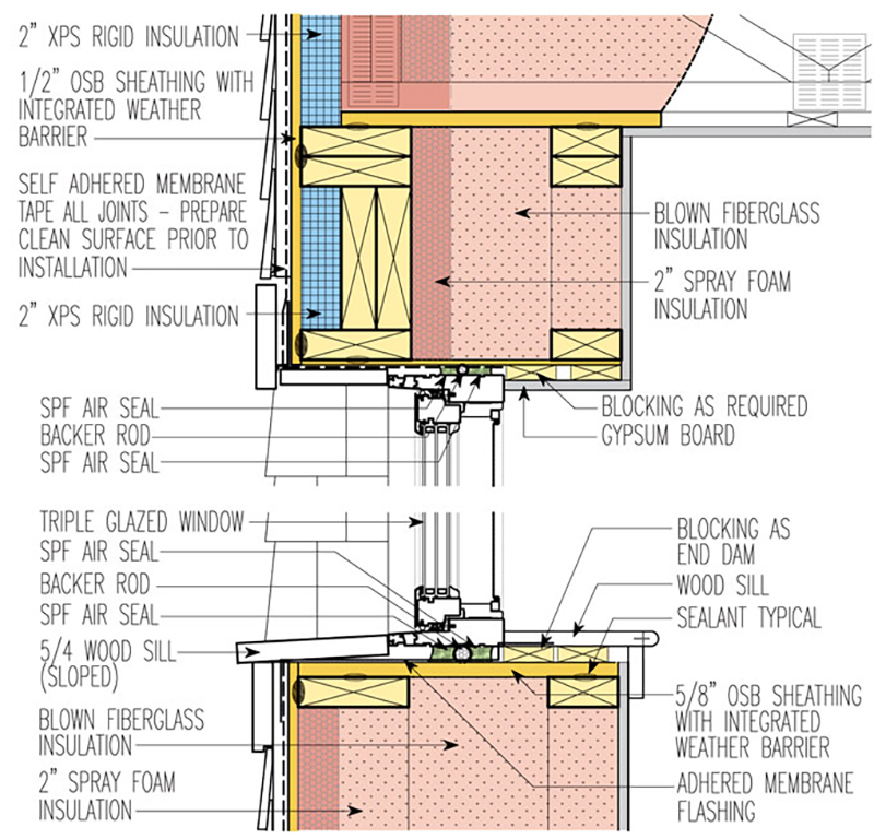 Building Enclosure Commissioning: Ensuring Durable and Energy