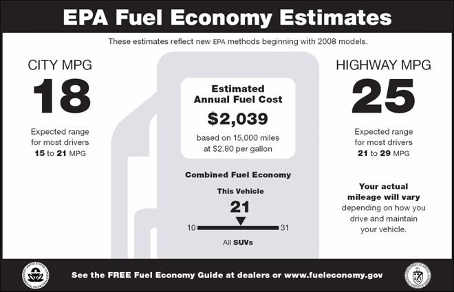 Driving To Maximize Your Fuel Economy