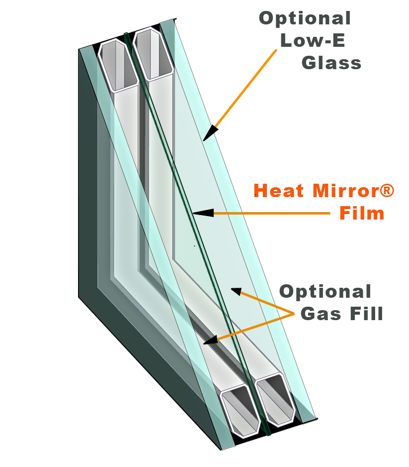 Heat Mirror For Structural Sealant Glazings Buildinggreen