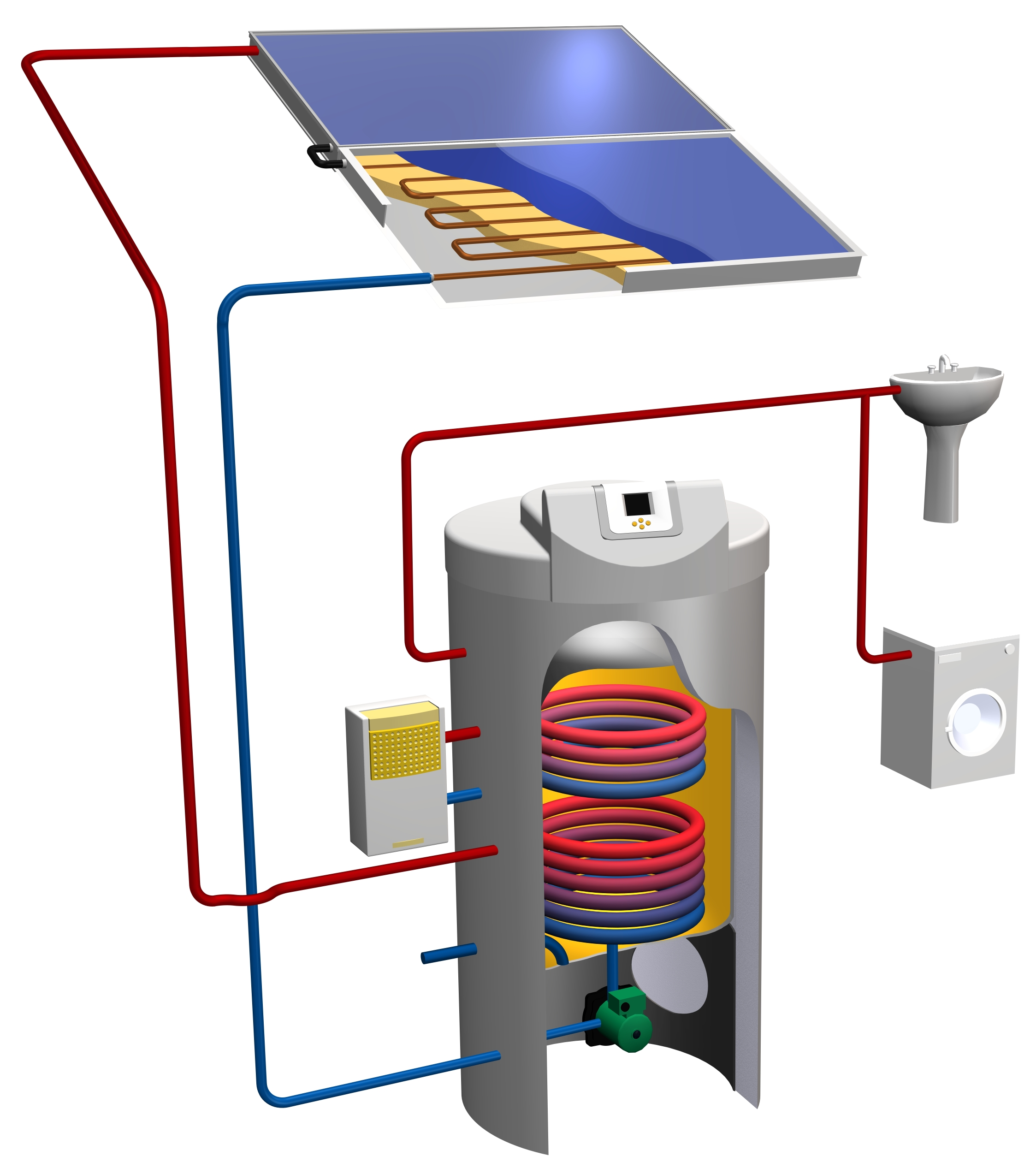 German innovation in solar water heating buildinggreen for New and innovative heating and cooling system design