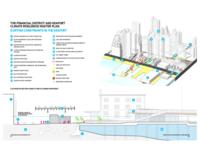Lower Manhattan resilience study