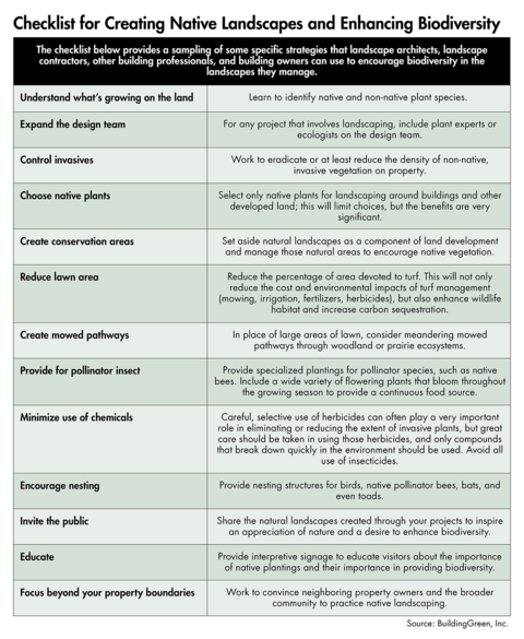 Checklist for Creating Native Landscapes and Enhancing Biodiversity
