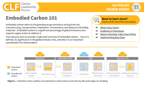 screen capture of Embodied Carbon 101 document