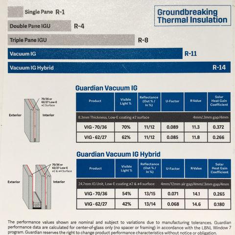13++ Window design pressure rating chart florida ideas