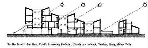 ... Illustration From Sun, Wind And Light: Architectural Design Strategies,  ...