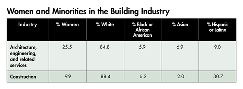 women and minorities in the building industry