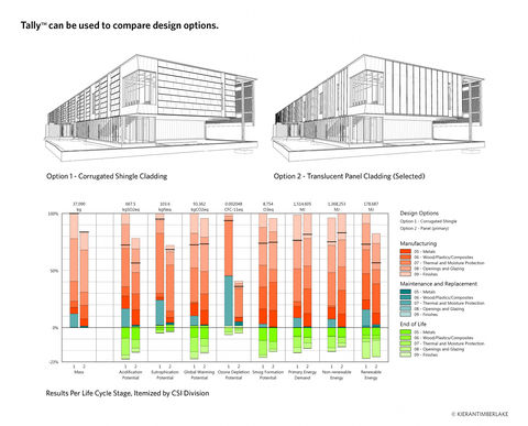 New Revit Plug-In to